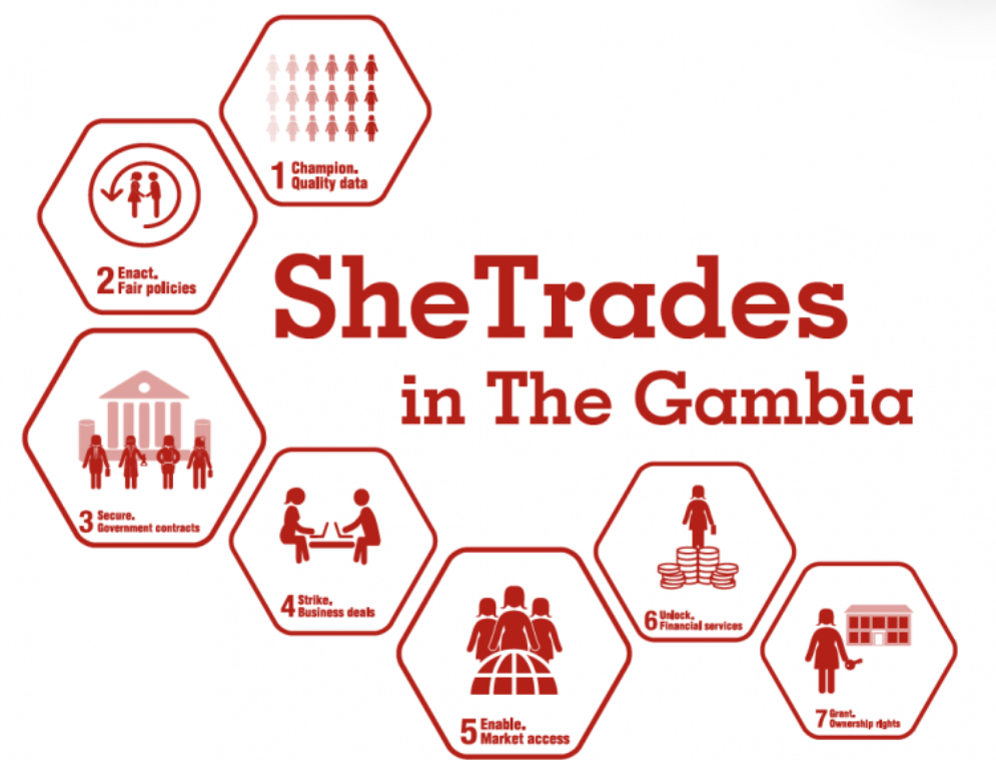 SheTrades ITC's Logo'
