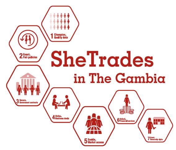 She Trades's Logo'